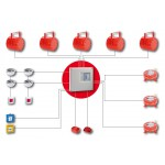 DSPA oltógenerátorok, oltórendszer